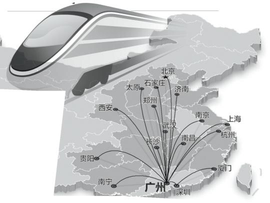 广州坐高铁或最快8小时到上海